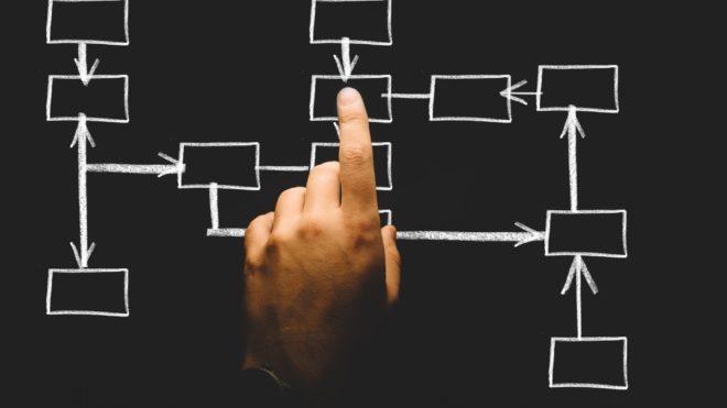 9 Ideas para crear tu propio negocio este 2019